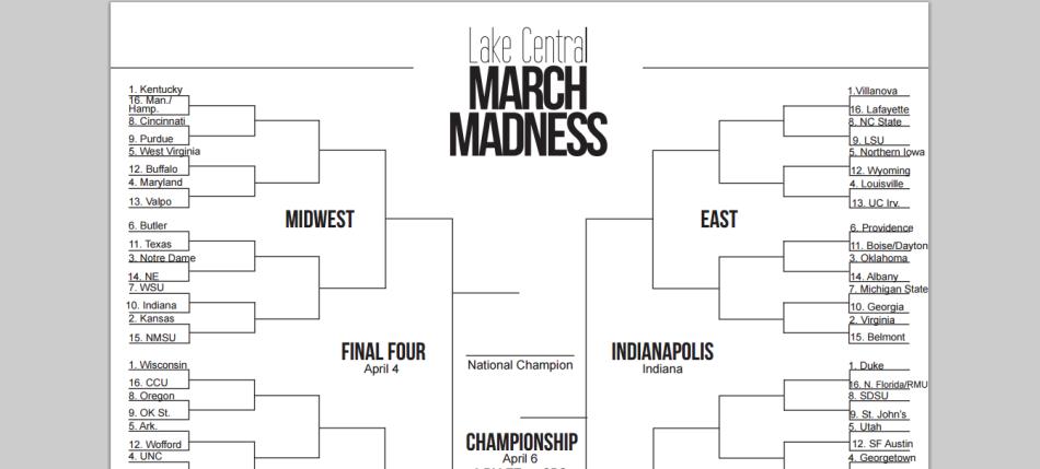 LC+March+Madness+bracket