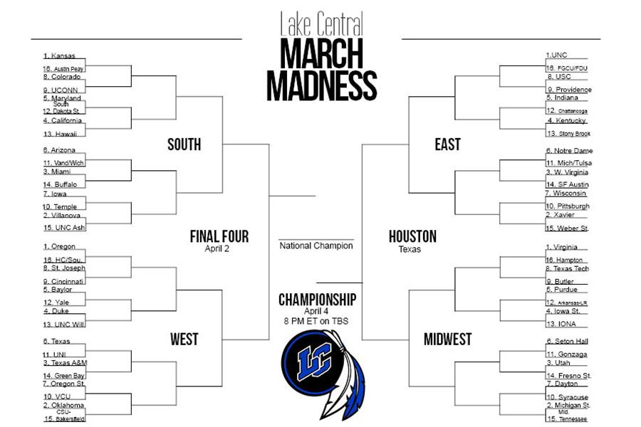 Going mad for March Madness