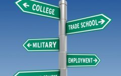 Poll: What Are Seniors Doing After High School?
