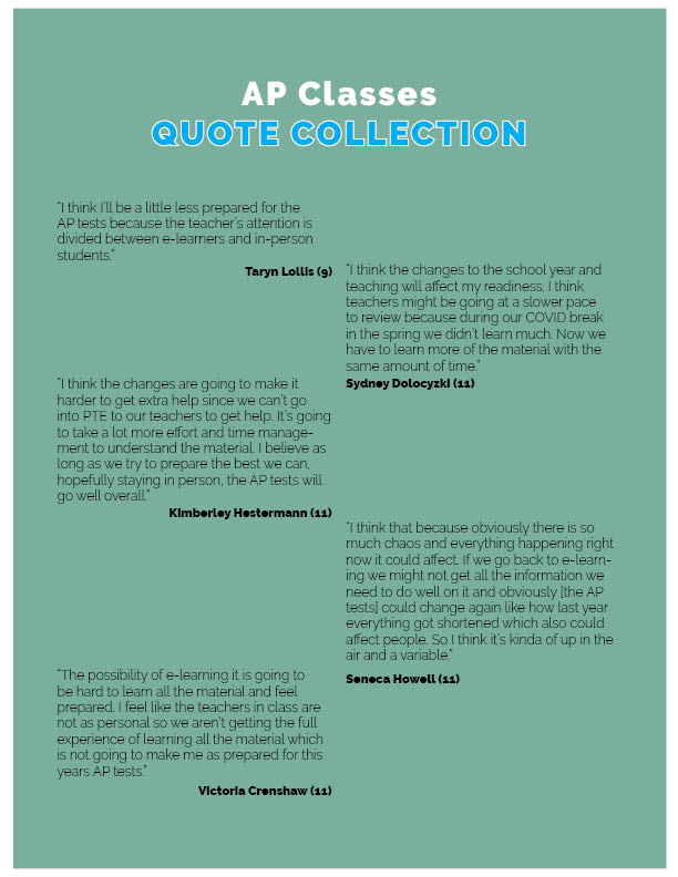 Quote+Collection%3A+AP+Students