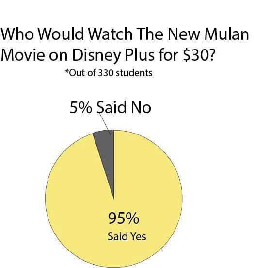 Is Mulan worth $30?